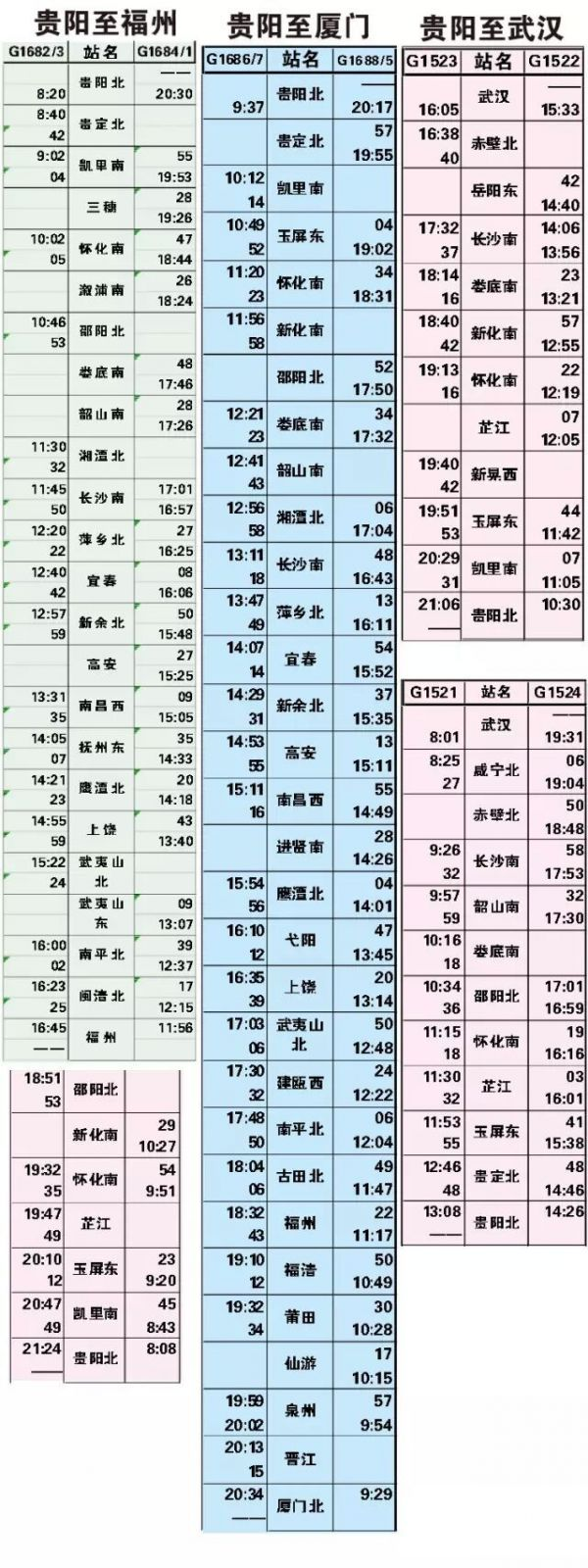最新最全的沪昆高铁时刻表,看完贵州人都笑了!