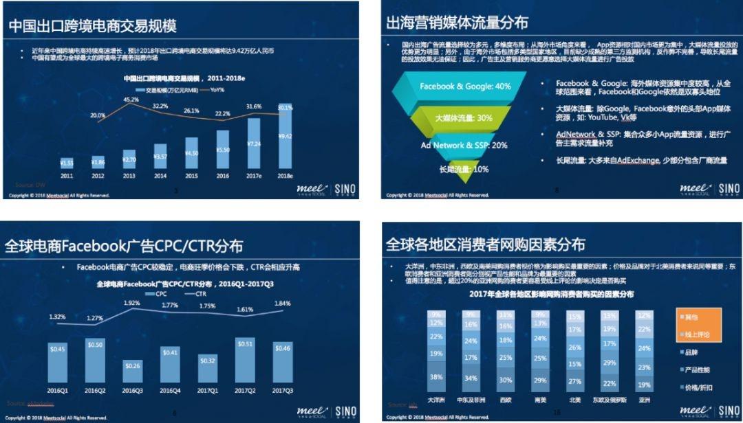 2019全球跨境电商成都大会