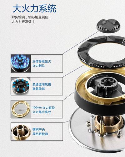 老板电器3D速火技术.jpg