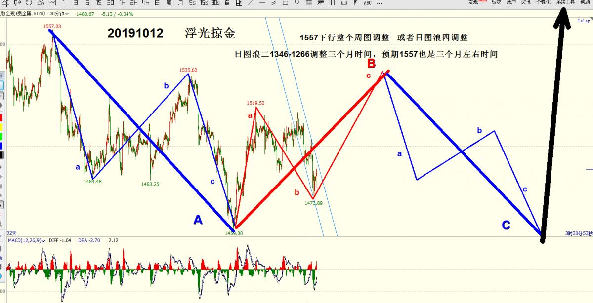 http://www.jindafengzhubao.com/zhubaoxingye/30083.html