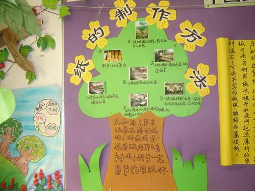 幼儿园造纸过程步骤