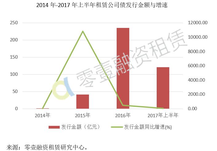 2017公司债中报-3.png