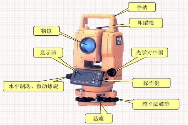全站仪测量放线.jpg
