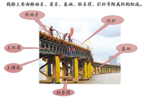 桥梁施工大型临时结构设计(支架 钢栈桥 施工平台 钢围堰 梁场)(总工