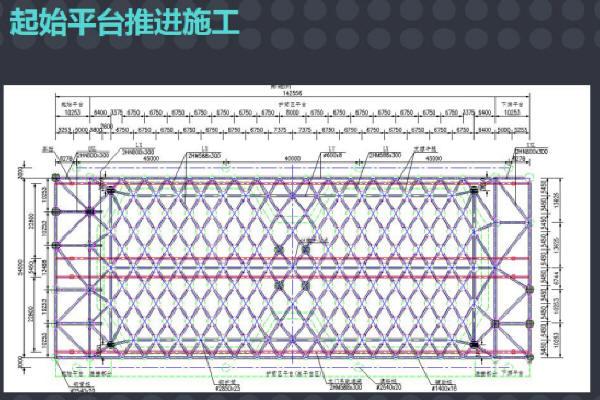 起始平台推进施工.jpg