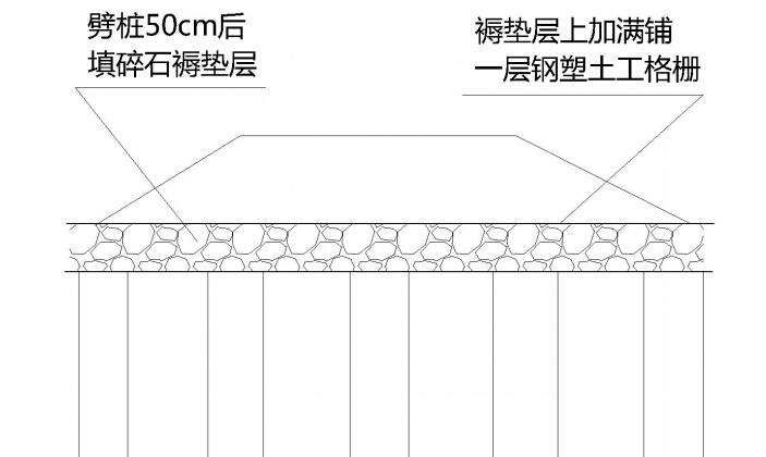 碎石褥垫层图.jpg