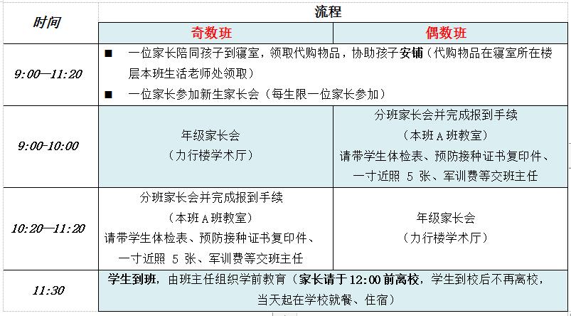 成都市实验外国语学校2019级新生报到暨家长会参会指南
