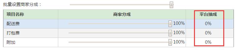 盟主支出01.png