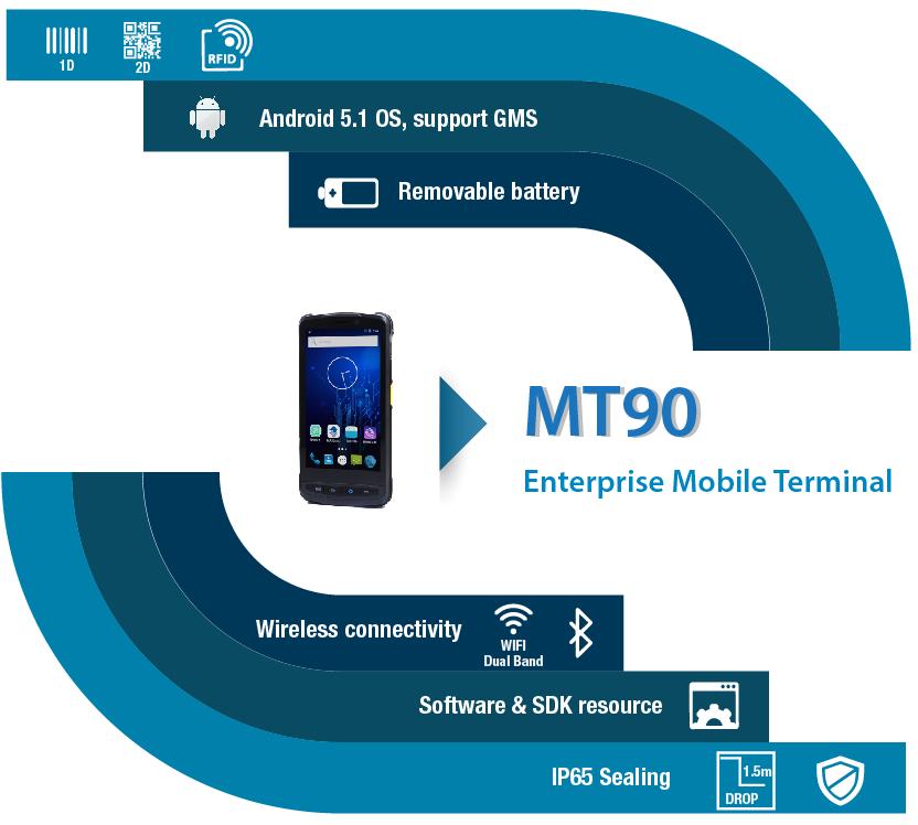 MT90产品特点.png