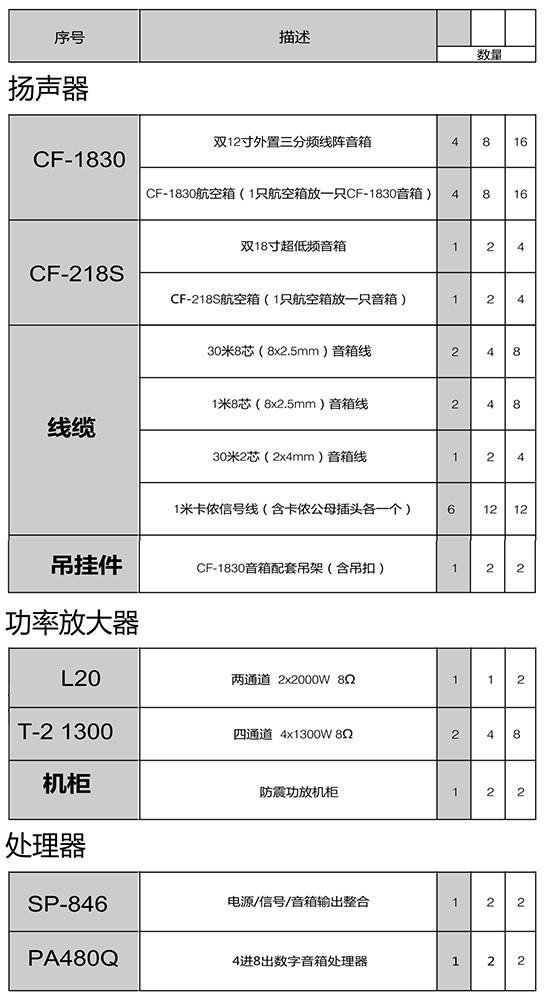 1830線陣搭配表.jpg