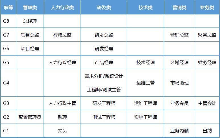 华科职能体系图.png