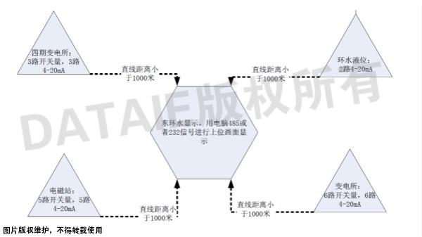 客户需求图_水印.jpg