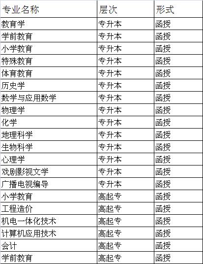 四川 专业.png