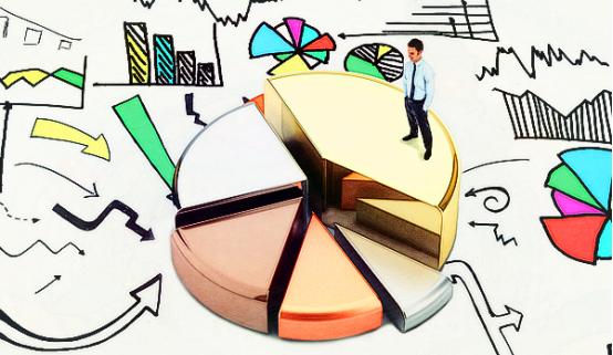 合伙五步走-创业初期如何做好市场调研和分析呢?