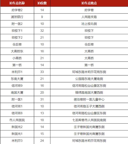 【网络媒体走转改】@温州人,好消息!春节期间市区所有咪表泊位免费停!