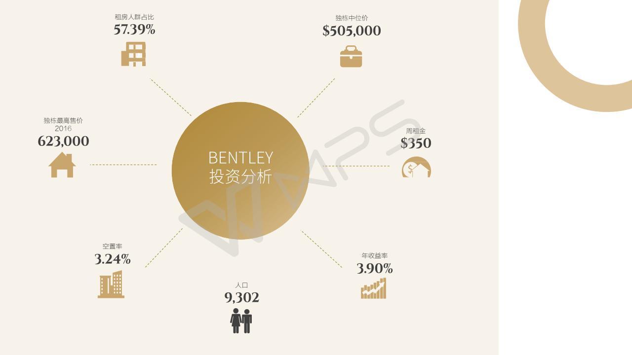 Bentley 20号楼书 24-11-2017_09.jpg