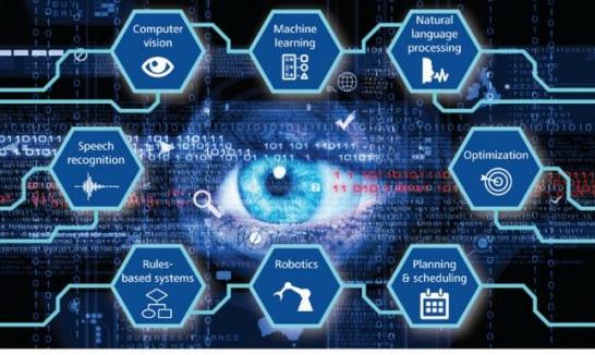 """机器人视觉、计算机视觉、图像处理、机器视觉和图形识别,这几者之间到底有神马区别呢?这些术语的具体有什么含义?它们与机器人技术有什么关联? 这篇文章将为大家分解机器人视觉的""""族谱"""",以及其更广泛的信号处理领域所在的位置。读了这篇文章后,你就再也不会被这些概念弄糊涂了!"""