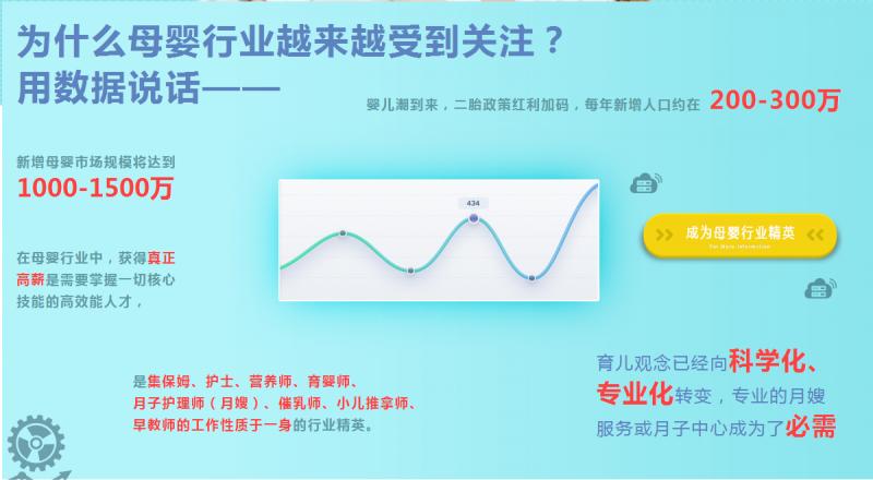 南京育婴师培训