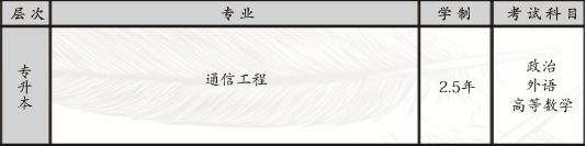 江硕教育南京邮电大学成考培训