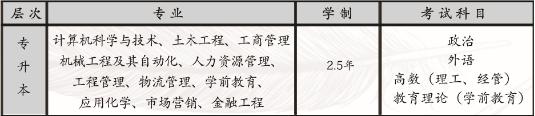 江硕教育苏州科技大学成考培训