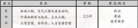 江硕教育南京理工大学成考培训