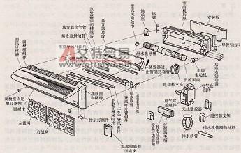 不干胶商标印刷机系统的示意图