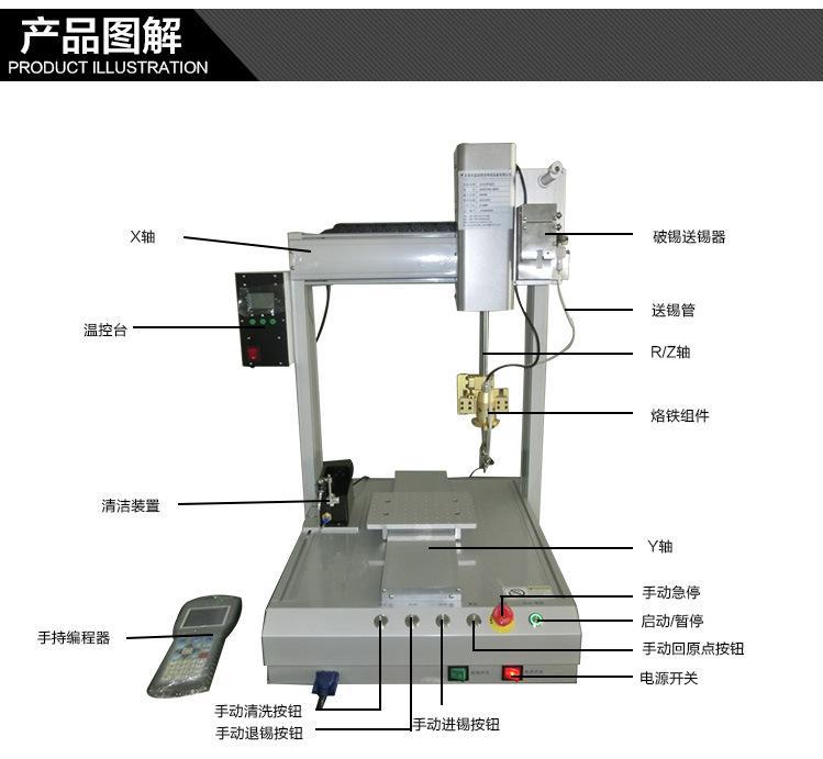 单头全自动焊锡机的详细了解图
