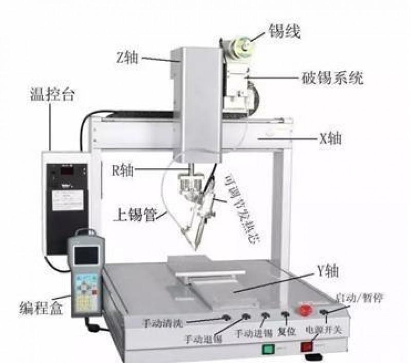 全自动单头单平台 焊锡机细节图