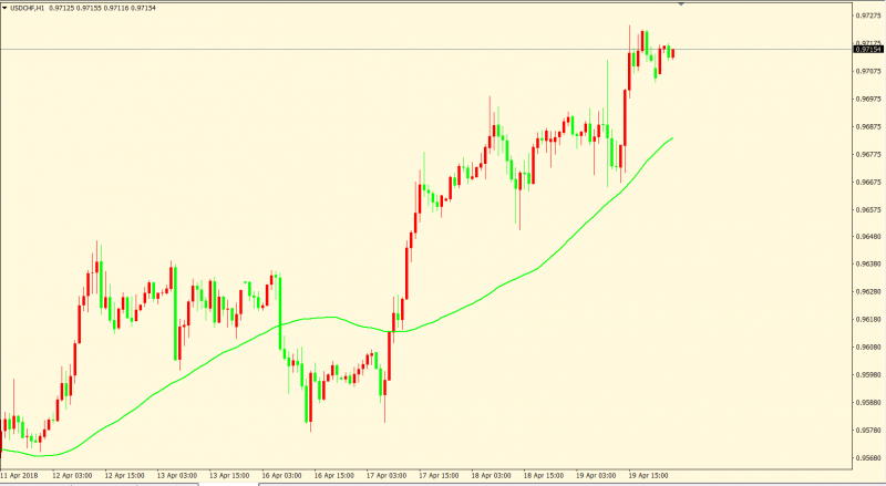 USDCHF0.png
