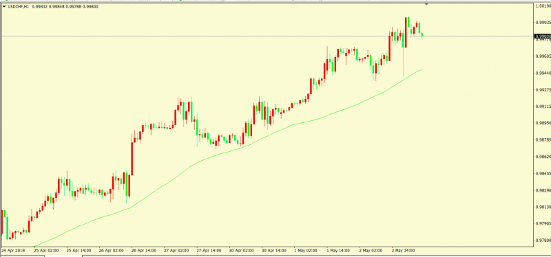 USDCHF1.png