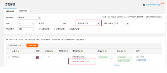 IeRxKMxt rSyO - P4P精细化省钱运营