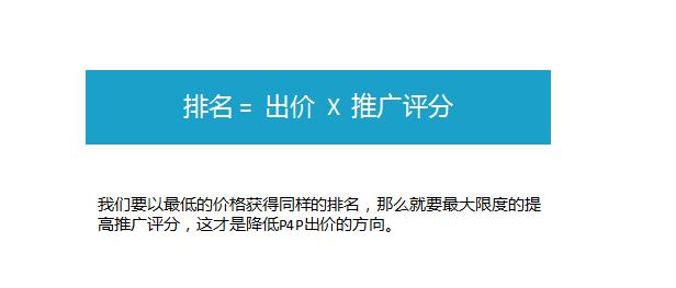 nXFZZeDM tYQN - P4P精细化省钱运营