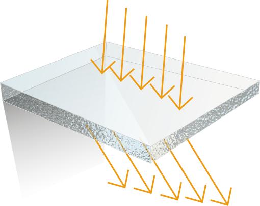 玻璃的折射率.png