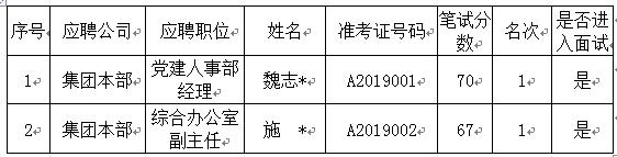 QQ图片20190509165819.png