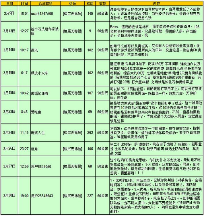 3月优秀帖.png