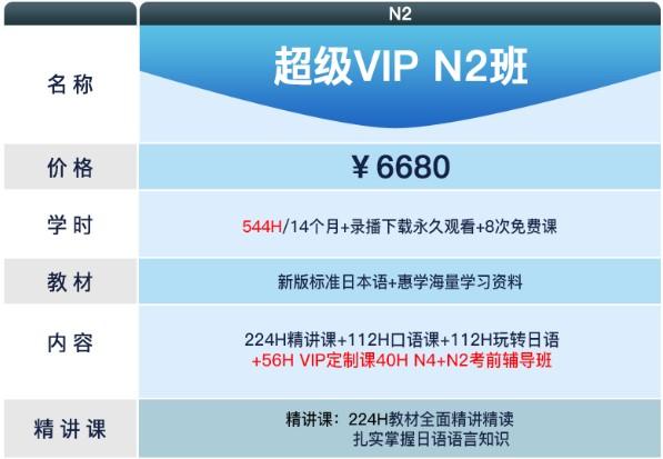 上海日语培训费用