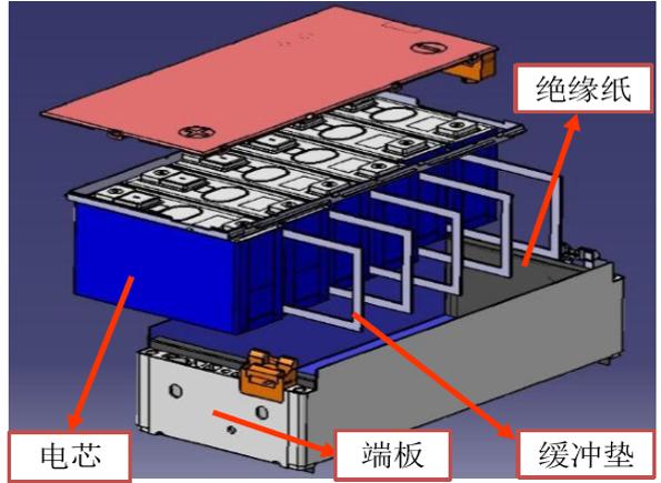 DTAS在新能源电池上的应用1.png