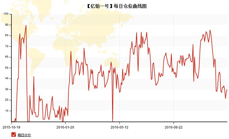 亿铂账户分析5.png