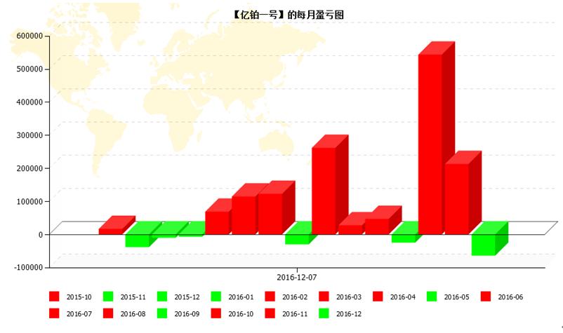 亿铂账户分析6.png