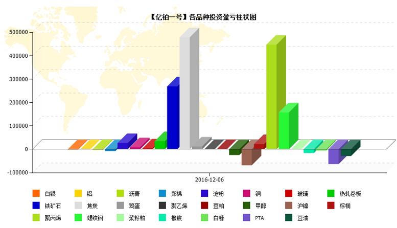 亿铂账户分析4.png