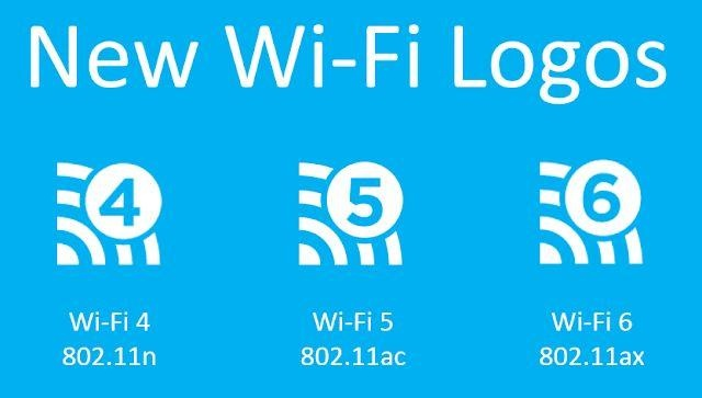 WiFi6 new era network security protection can not be ignored!