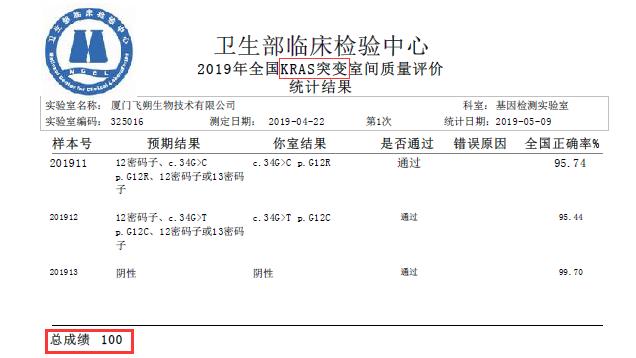 KRAS 2019 室間質評1.png