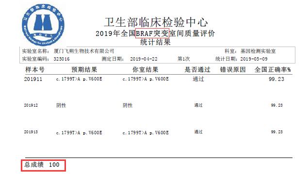 BRAF 2019 室間質評1.png