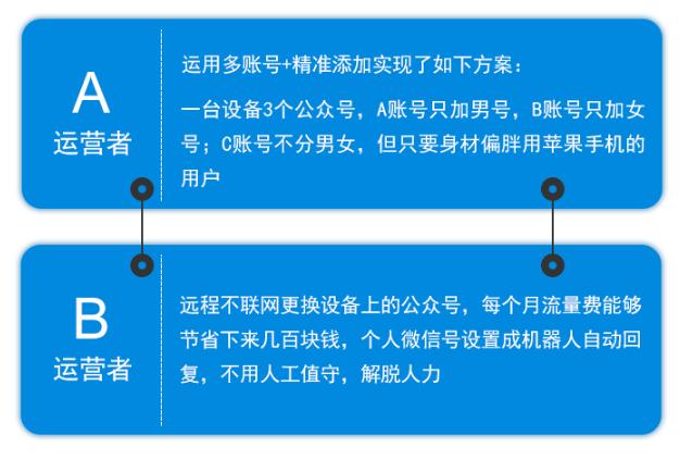 微信公众号涨粉平台_心如意共享体重秤,如意健康共享秤
