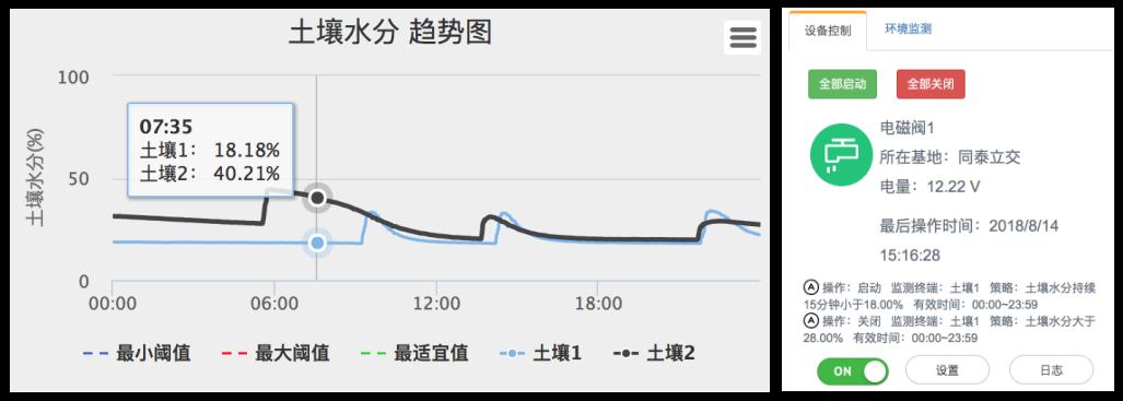 智能灌溉(全自动无人值守).png