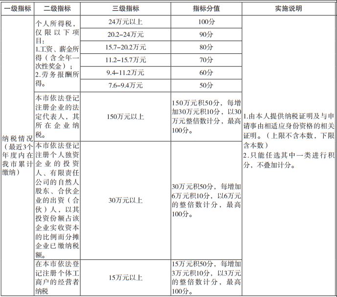 微信截图_20190520152104.png