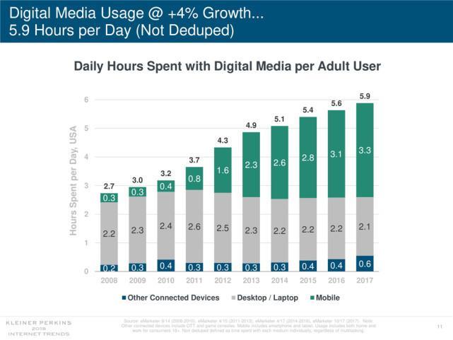 2018年互联网趋势报告