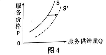 2018天下Ⅰ文科综合高考真题(责编保举:数学视频jxfudao.com/xuesheng)