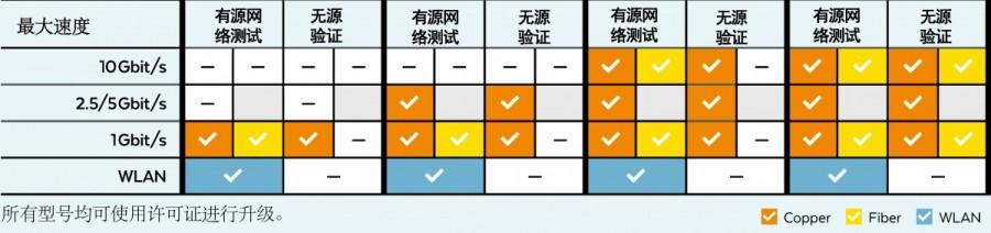 ����������©���ٷ���ַ22270.COM_Softing_IT_Networks_Battlecard_NetXpertXG_CN_页面_1_看图王.png