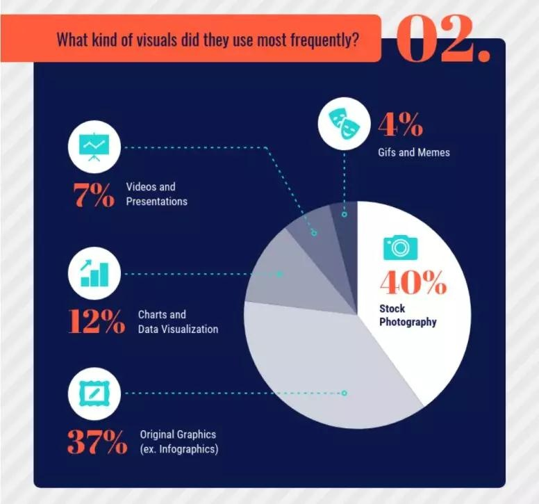 大数据时代,内容营销怎样创新?